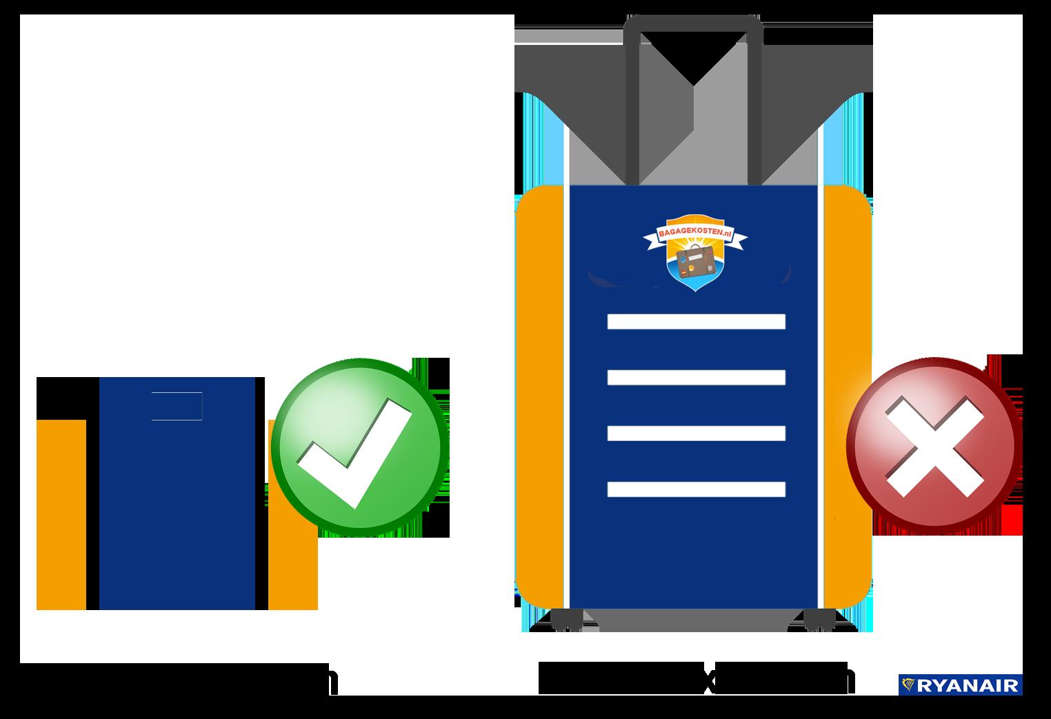 Ryanair handbagage afmetingen